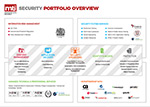 image of the mti security portfolio overview